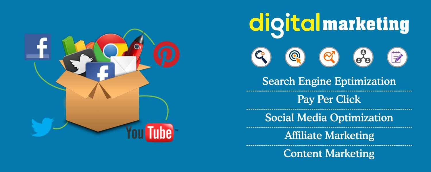 How to use Best Digital Marketing Services in India to Desire
